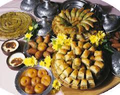 История турецкой кухни