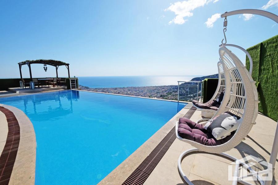 едвижимость в Турции